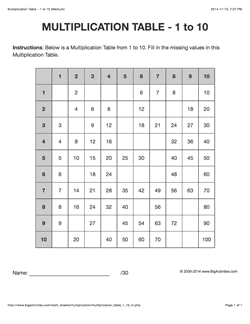 Grade 3 - Math Worksheets (Vertical Multiplication)
